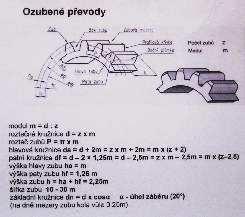 Ozubena Kola Cnc Forum